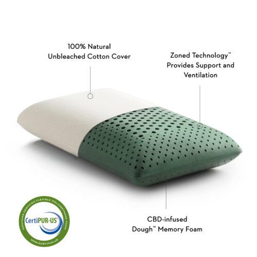 CBD Pillows