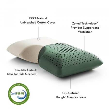 Shoulder CBD Pillow by Malouf