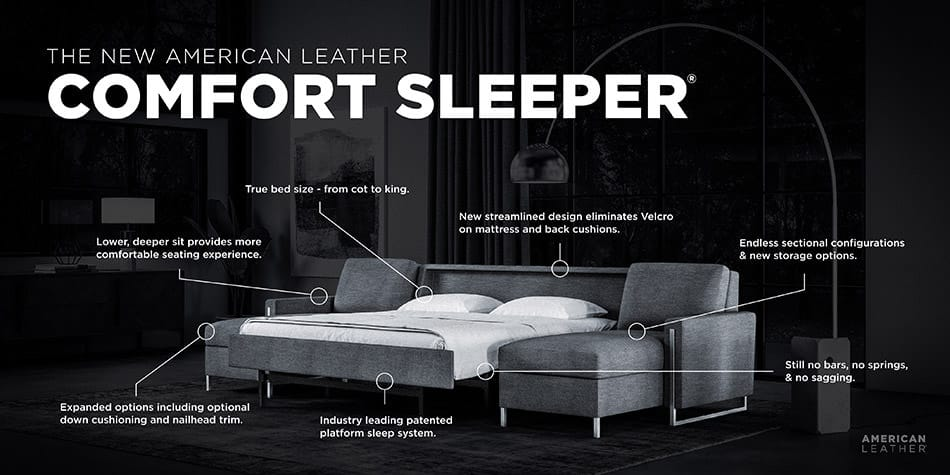 Comfort Sleeper from American Leather - Ironhorse Home ...